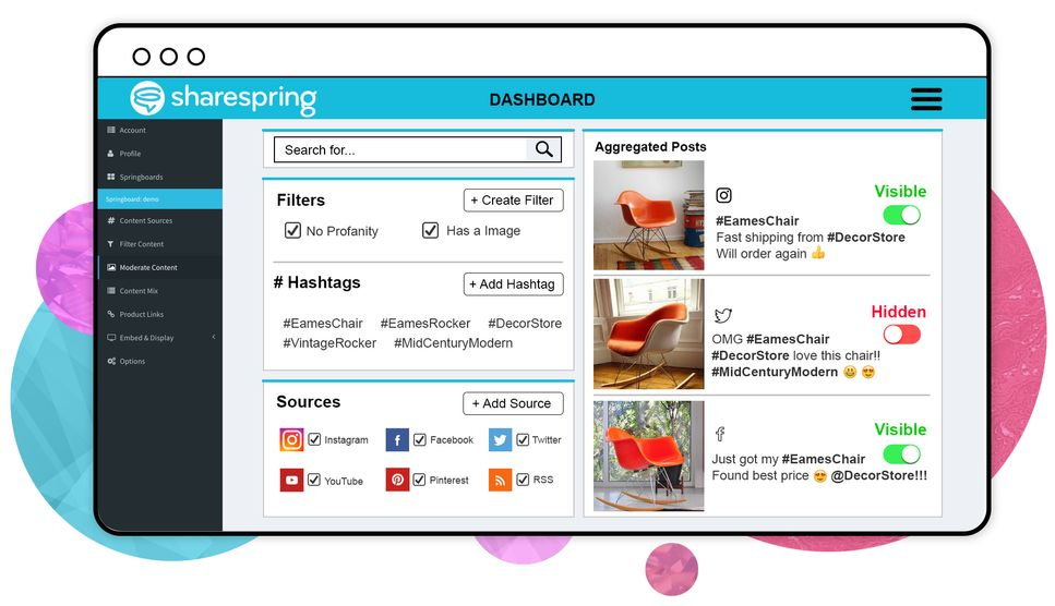 ShareSpring Example